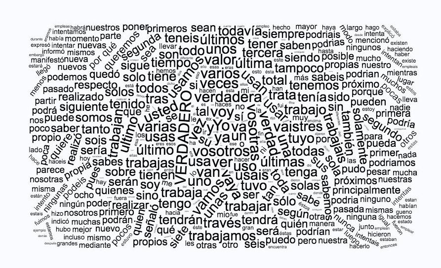 Stop words, las palabras que Google ignora