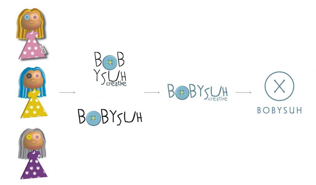 Evolución logo Bobysuh